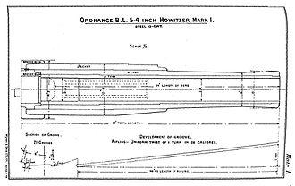 BL 5.4-inch howitzer - Barrel design