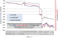 BYR exchange rate 2006-01-01...2013-09-23.png