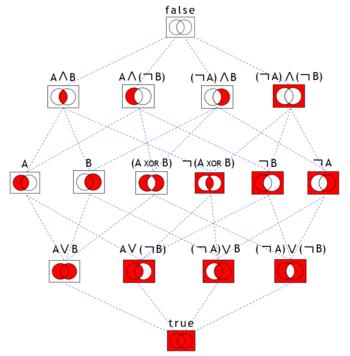 B functies 2var versie04 eng.png
