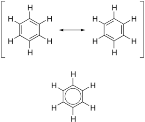 Aromaticity - Two different resonance forms of benzene (top) combine to produce an average structure (bottom)