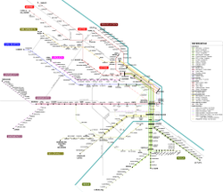 Buenos Aires commuter rail network with RER.png