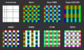 CFA Pattern fuer quadratische und rechteckige Pixel.png