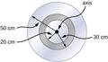 CNX UPhysics 10 04 AnnCyl img.png