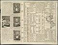 Carte du Gouvernement de lAmerique (4072630986).jpg