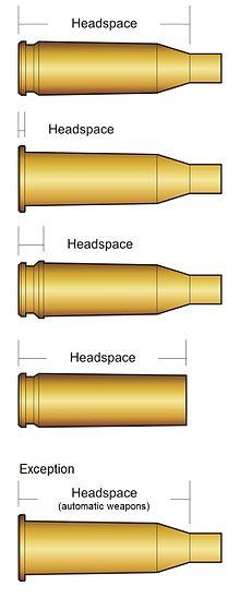 Headspace (firearms) - Wikipedia
