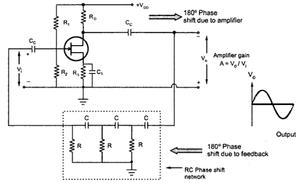 Phase-shift oscillator - Circuit diagram for phase-shift oscillator using a JFET