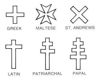 Christian cross variants - Christian cross variants