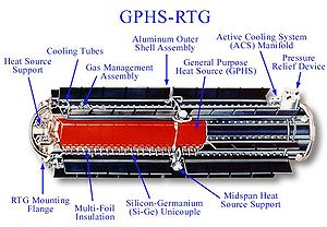 Radioisotope thermoelectric generator - Diagram of an RTG used on the ''Cassini'' probe