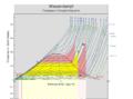 Dampfkessel im TS-Diagramm.png