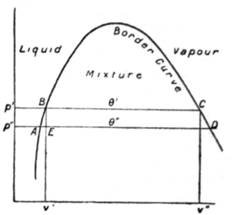 EB1911 Thermodynamics - Fig. 3.png