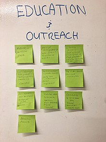 Post-its with ideas on education and outreach proposed at the ideation session