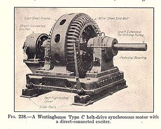 Synchronous motor - DC-excited motor, 1917. The exciter is clearly seen at the rear of the machine.