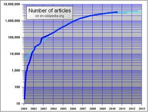 Enwikipedialog.PNG