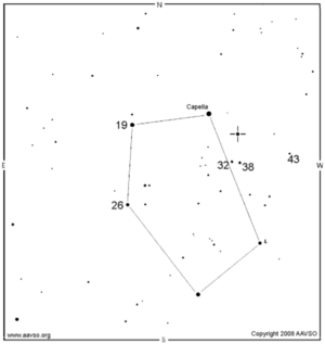 Epsilon Aurigae - A variable star chart for ε Aurigae. The numbered stars are comparison stars with the numbers giving the comparison star brightness in magnitudes
