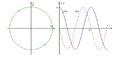 Evolução do oscilador harmônico simples, no espaço de fase e no domínio do tempo..png