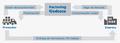 Factoring-gedesco-grafica.png