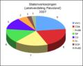 Flevoland verkiezingen.png