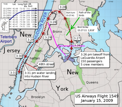 The aircraft headed approximately north after takeoff, then wheeled anti-clockwise to follow the Hudson southwards.