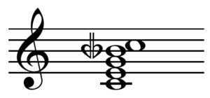 Vocal harmony - Image: Harmonic seventh chord on C