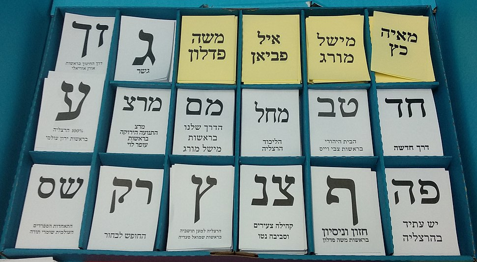 Herzliya votes 2018