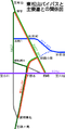 Higashimatuyama bypass.png