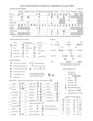 History of the International Phonetic Alphabet - The 2005 chart. There are only minor changes from 1993.