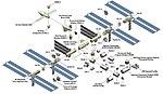 ISS configuration 2018-04 en.jpg