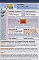 Ideon Science Park organisationsoversikt 20120601 1F (8279837809).jpg