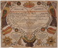 Illustrated Family Record (Fraktur) Found in Revolutionary War Pension and Bounty-Land-Warrant Application File W3079, for Philip Frey, Pennsylvania WDL2715.png