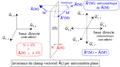 Invariance d'un champ vectoriel par antisymétrie plane.png