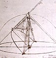 Inventions of leonardo da vinci list