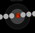 Lunar eclipse chart close-1924Aug14.png