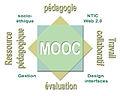 MOOC lamiot cc by sa.jpg