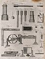 Machinery with various components used in pyrotechny. Engrav Wellcome V0023736EL.jpg