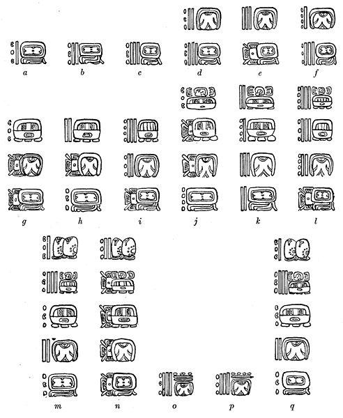 Maya hieroglyphic writing; an introduction