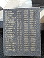 Memorial sign in honor of those killed in the local wars (8).jpg