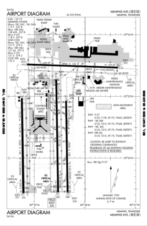 Memphis airport diagram.png