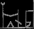 Mnemonic diagram - Gregor von Feinaigle.png