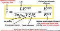 OPTIMAL AERODYNAMIC EFFICIENCY RATIO.jpg