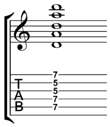Guitar/Alternate Tunings - Wikibooks, open books for an open