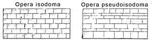 Opus isodomum - Opus isodomum (left) and opus pseudoisodomum (right)