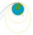 Orbital space trajectory.png