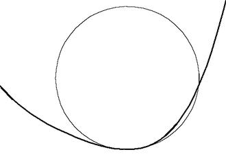 Contact (mathematics) - A circle with 2nd-order contact (osculating)