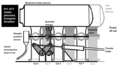 Porsche 911 GT1 plenum, intakes, throttles, cartoon. (15117863730).png