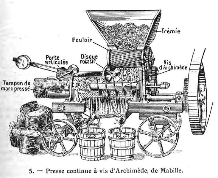 File:Presse continue à vis d'Archimede, de Mabille.jpg