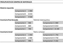 Presupuesto wikipedia la enciclopedia libre for Presupuesto para una pileta de material
