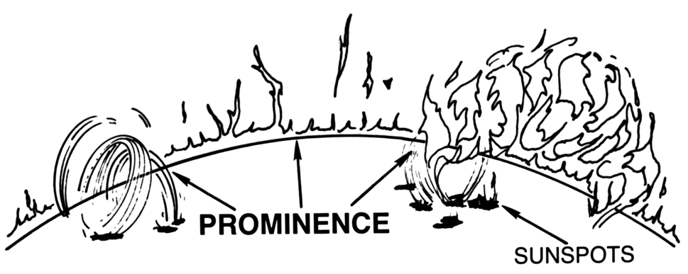 Prominence (PSF)