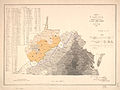 Proposed state of Kanawha (West Virginia) 1861 as first proposed.jpg