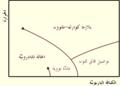 QCDphasediagram ar 2.PNG
