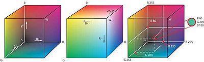 Cubo de color RGB